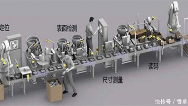 工业生产需要买一台自动视觉检测机吗