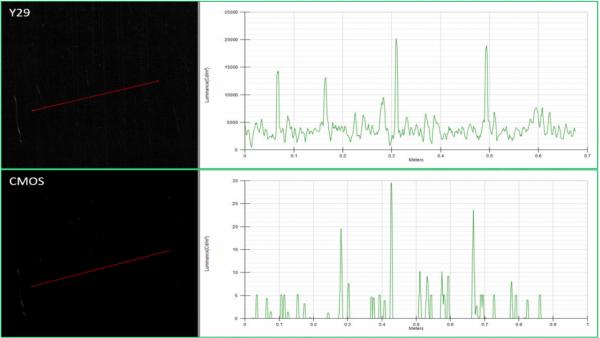 使用光度法的成像系统进行化妆品表面检测