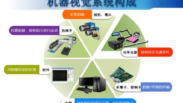 硅橡胶视觉检测,自动化视觉检测设备的优势什么?