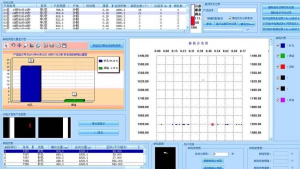 缺陷视觉检测系统软件,缺陷视觉检测设备