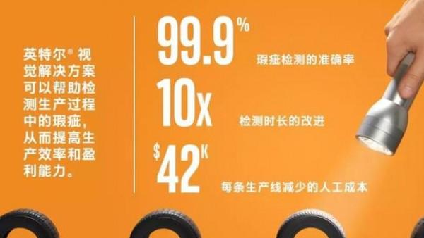 轮胎智能缺陷检测系统,再小的瑕疵也检测的出来