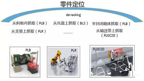 机器视觉外观检测:产品外观质量问题到底有多重要?