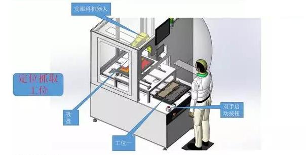 视觉定位系统如何实现定位及引导贴合的应用