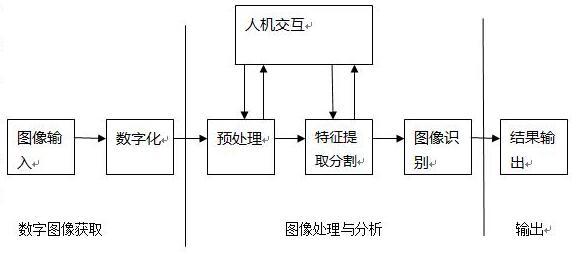 视觉定位系统.jpg