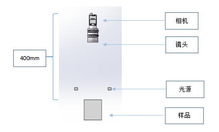 包装盒条形码检测应用方案.png