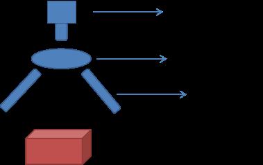 产品自动孔径测量,产品视觉检测方案-机器视觉_视觉检测设备_3D视觉_缺陷检测