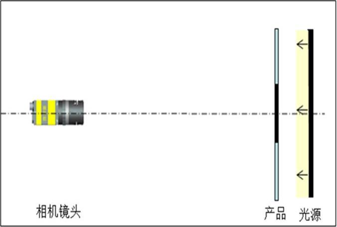 干燥剂视觉检测系统-机器视觉_视觉检测设备_3D视觉_缺陷检测