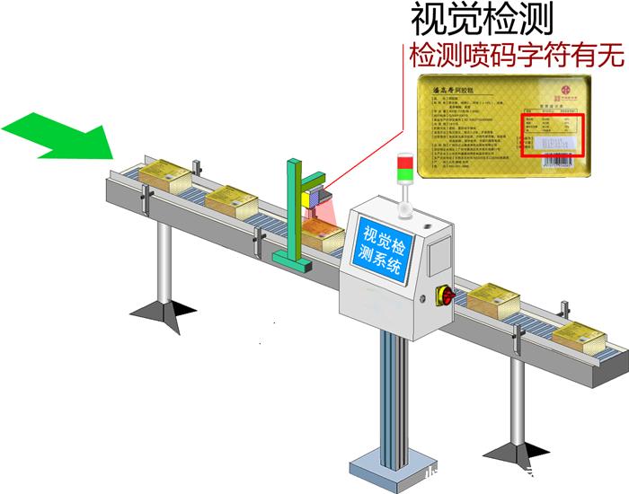 包装盒喷码字符有无视觉检测系统-机器视觉_视觉检测设备_3D视觉_缺陷检测